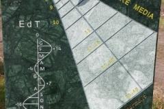 Orologio solare - Meridiana